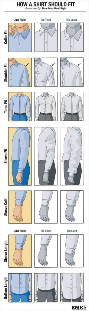 how a shirt should fit graphic